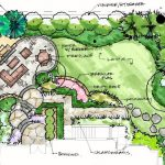 small yard landscaping design master plan