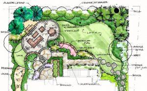 small yard landscaping design master plan