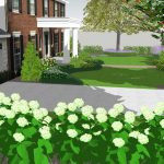 The Difference Between Front Yard Landscaping & Backyard Landscaping