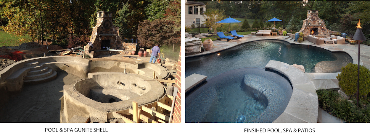 herdon va SPA & POOL gunite shell & finished project