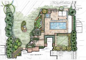 custom home landscape design rear of house