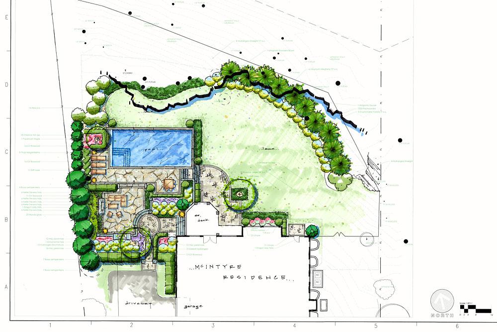Parkview Hills master plan