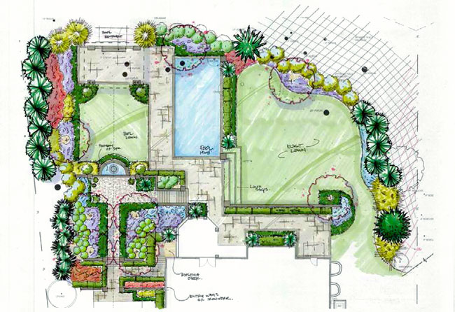 Meet the architects craftsman and landscape technicians for Landscape plan drawing